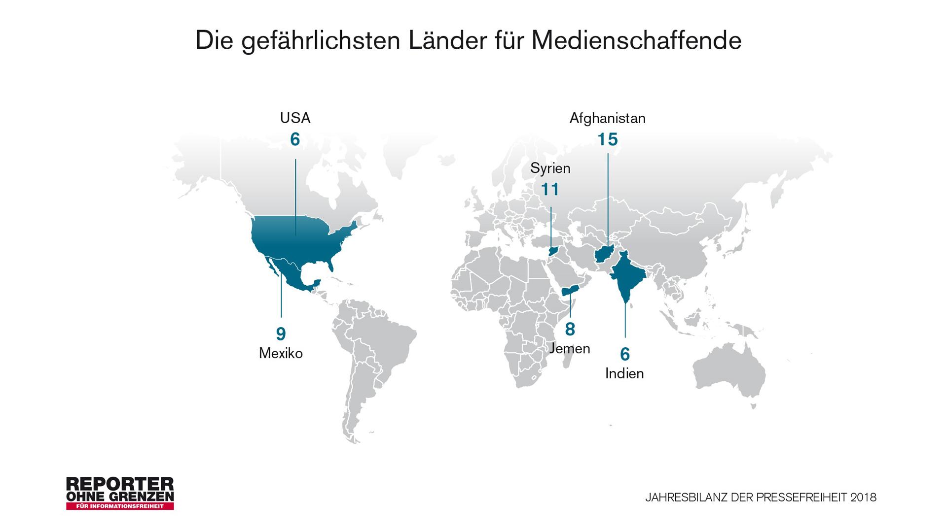In diesen Ländern wurden die meisten Medienschaffenden Opfer tödlicher Gewalt
